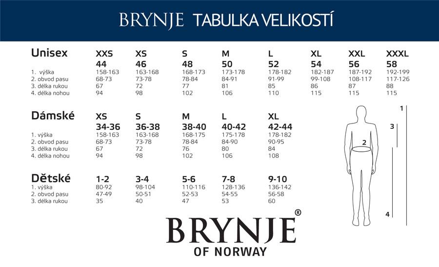 Velikostní tabulka NORwear, Icewear