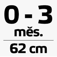 0-3 měs.